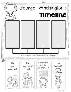 Rosa Parks {Timeline} for Kindergarten & First Grade Social Studies Kindergarten Social Studies, Social Studies Activities, Teaching Social Studies, Teaching Kindergarten, Student Teaching, Classroom Activities, Kindergarten Projects, Preschool, Classroom Themes