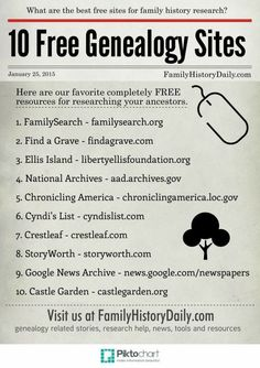 10 free genealogy sites