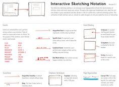 Interactive Sketching Notation 0.1