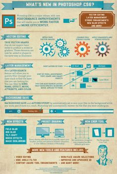 3 Useful Infographics for Designers and Developers | Design Inspiration
