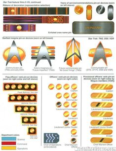 star trek badge and rank