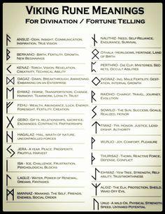 Rune Bracelet, Viking Bracelet Amulet, Rune of Your Choice, Elder Futhark Runes, Norse Bracelet Protection Norse Mythology Wicca Talisman Viking Rune Meanings, Rune Viking, Rune Symbols And Meanings, Tattoo Meanings, Tattoo Symbols, Symbole Tattoo, Les Runes, Symbole Viking, Handpoked Tattoo
