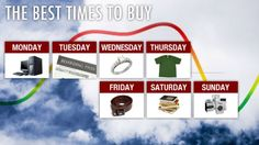 Not only can you time your purchases by month for the entire year, you can also plan your shopping by day of the week to net the most savings. Here's a day-by-day guide for what to buy for the biggest discounts.
