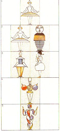 "looking through the J key: ...Oskar Schlemmer...il ""Triadisches Ballett""...e le possibili influenze sugli stilisti"