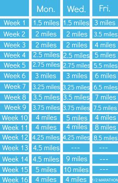 Half Marathon Training: Beginner Training Schedule. For when I eventually get around to signing up for a half marathon