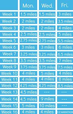 Half Marathon Training: Beginner Training Schedule. For when I eventually get around to signing up for a half marathon