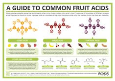 A Guide to Common Fruit Acids #science