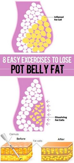 9 Most Effective Exercises to Reduce Pot Belly Fat - Home Workout Belly Fat Diet Plan, Burn Belly Fat Fast, Reduce Belly Fat, Belly Fat Workout, Tummy Workout, Fat To Fit, Lose Fat, How To Lose Weight Fast, Reduce Weight