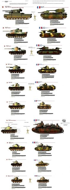 Tank tier/ranking list of Allies: France & Japan