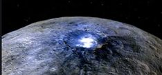 Ceres Asteroid, Planets, Celestial
