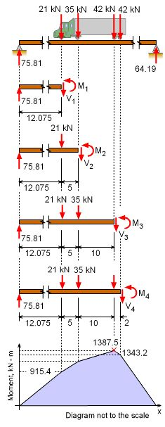Mechanics eBook: Lasten bewegen - Other - Architektur Civil Engineering Design, Mechanical Engineering Design, Civil Engineering Construction, Engineering Science, Electrical Engineering, Chemical Engineering, Gcse Physics, Physics And Mathematics, Physics Formulas