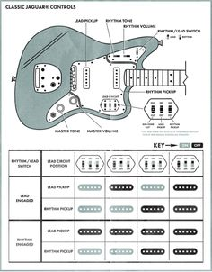 Precision Bass Wiring Diagram Rothstein Guitars %e2%80%a2 Serious Tone For The Player Club Car Precedent Gas 47 Best Guitar Diagrams And Mods Images Cigar Box Learn More About Fender Jaguar Controls With A Slew Of Switching Options