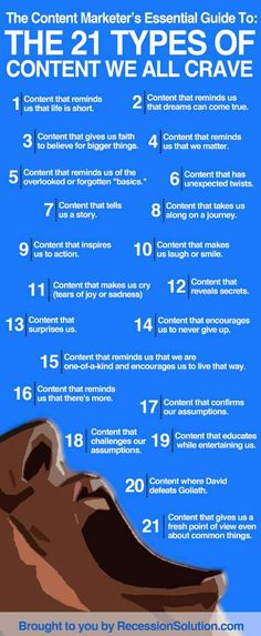 Great tips here from www.recessionsolutions.com on 21 types of content we all crave. Great tips! www.creationsocialmedia.com