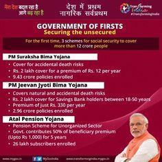 Securing the unsecured of the nation. #TransformingIndia #HarsimratKaurBadal #AkaliDal #YouthAkaliDal