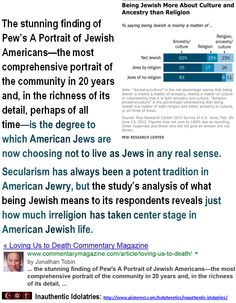 """""""Chosen People"""" Idolatry - Mutilating the Manhood - Idolatry is """"Fatal"""" -  Pew - the study's analysis of what being Jewish means to its respondents reveals just how much irreligion has taken center stage in American Jewish life.  > > >  Einstein on the Abrahamic idolatries: The worship of false gods such as Yahweh is not only """"unworthy but also fatal"""", with """"incalculable harm to human progress.""""..  - 1 -   > > >  Click image!"""