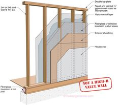 Proper Knee Wall Insulation Info 501 Installation Of Cavity Insulation Storage Pinterest