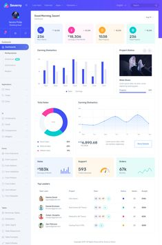 Buy Severny - Bootstrap 4 Admin Template by wrappixel on ThemeForest. Severny Admin is stunning in design and easy to customize in coding, bootstrap 4 based dashboard template. Kpi Dashboard, Dashboard Design, Project Dashboard, Dashboard Template, Financial Dashboard, Planner Dashboard, Design Web, Layout Design, Design Food