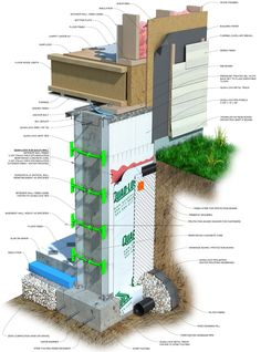 http://www.quadlock.com/images/engineering/ICF_Basement_Detail.jpg