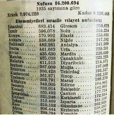 Turkic Languages, Golden Horde, Dna Genealogy, Important Facts, Historical Pictures, Once Upon A Time, Old Photos, Istanbul, Nostalgia