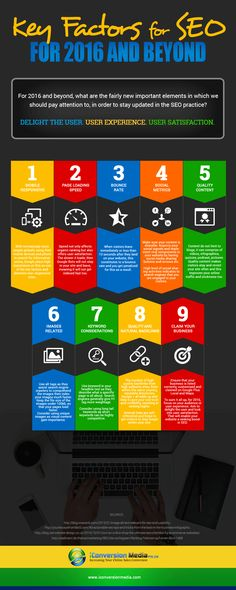 Key Factors for SEO for 2016 and Beyond | via  iConversion Media | #seo #seo2016 #searchengineoptimization