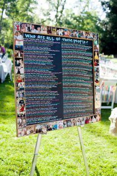 Reverse guest book! A short description of how you know each guest!