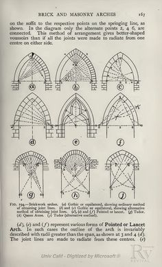 Revival Source Source byPractical Geometry for Builders and Architects Geometry Architecture, Architecture Concept Drawings, Brick Architecture, Architecture Details, Pavilion Architecture, Geometric Drawing, Geometric Art, Gothic Pattern, Gothic Windows