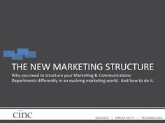 Marketing departments still remain in an old, hierarchical structure with a massive reliance on agencies and vendors to do much of the brand positioning and co…