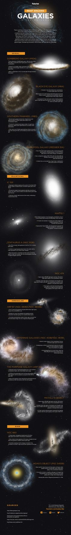 There could be as many as 100 to 200 billion galaxies in the observable universe. Here are some of the most fascinating. http://futurism.com/images/most-amazing-galaxies-in-the-universe-infographic/?utm_campaign=coschedule&utm_source=pinterest&utm_medium=Futurism&utm_content=The%20Most%20Amazing%20Galaxies%20In%20The%20Universe%20%5BInfographic%5D