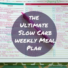 When I first started The 4 Hour Body, about 5 years ago I created this Ultimate Slow Carb Weekly Meal Plan, and I still use it today. It keeps getting tweaked, but it keeps me on track for the most part, by keeping me organized and saving me time. All the meals and snacks are quick and …