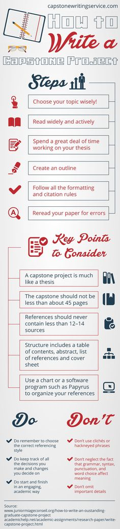 how to write a capstone thesis Get customized capstone project writing services from us today  require a  student intending to write a bsn, msn, or dnp capstone project to first submit a   made papers such as capstone projects, dissertations, theses, research  proposals,.