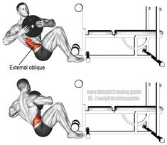 Weighted Russian twist. Targets your Internal and External Obliques. Synergistic muscles are your Hip External Rotators, Psoas Major, Iliocastalis Lumborum, Iliocastalis Thoracis, and Quadratus Lumborum. Also known as weighted oblique twist.