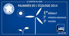 """Palmarès de l'écologie 2014 de """"La Vie"""" : Quels sont les départements les plus écolos de France ?"""