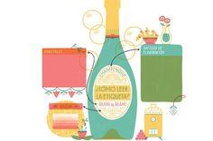 Cómo leer la etiqueta y adiós a tus dudas sobre el champagne - Revista OHLALÁ! - Revista Ohlalá!