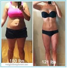 Is it time to lose weight for your health.