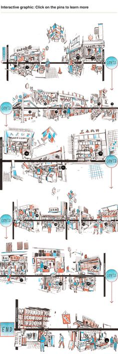 A Guide to Kyoto's Nishiki Market