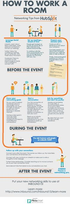 To Work A Room [Infographic] How To Work a Room at your next networking event - helpful for the introverts amongst us!How To Work a Room at your next networking event - helpful for the introverts amongst us! Business Networking, Business Marketing, Business Tips, Media Marketing, Network Marketing Tips, Business Infographics, Business Events, Event Marketing, Marketing Strategies