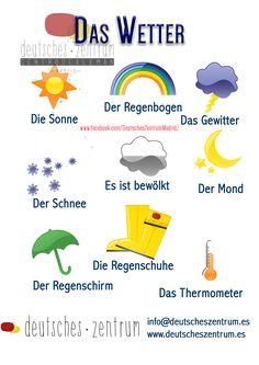 German vocabulary - Das Wetter / The weather German Grammar, German Words, Teaching French, Teaching Spanish, Spanish Activities, Learning Maps, Study German, German Resources, German Language Learning