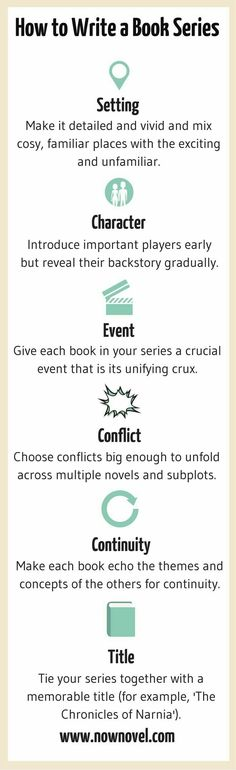 Write a Series - 10 Tips for Success Writing infographic: 6 key ingredients of series.Writing infographic: 6 key ingredients of series. Creative Writing Tips, Book Writing Tips, Writing Words, Fiction Writing, Writing Process, Writing Quotes, Writing Resources, Writing Help, Writing Skills