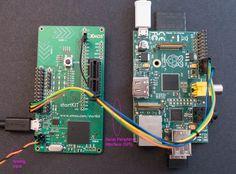 XMOS startKIT: XMOS and Raspberry Pi Oscilloscope XAE 1000