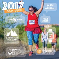 I put in a ton of hard work and I'm proud of what I accomplished this past year professionally and athletically. Be Good To Me, You Are Awesome, Print Design, My Design, Ultra Marathon, Run Happy, Work Hard, Infographic, Bring It On