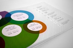 Lines as texture  Edison - Annual Report by Maria Paola Mauro, via Behance