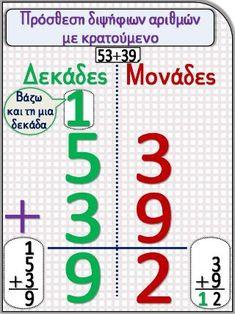 Προσθέσεις- Αφαιρέσεις διψήφιων αριθμών Για τα παιδιά της β΄ & γ΄ δημ…