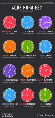 Cómo decir la hora en español how to tell the time in spanish Spanish Grammar, Spanish Phrases, Spanish Vocabulary, Spanish Words, Spanish Language Learning, Teaching Spanish, Spanish Posters, Foreign Language, Preterite Spanish