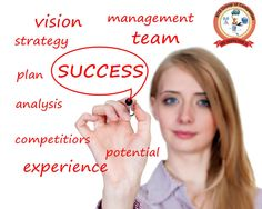 #SuccessfulTechniques We implement successful techniques and strategies to beat the today's high completion – NTS Infotech view more @ www.ntsinfotechindia.com