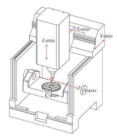 5 Axis Cnc, Floor Plans, Diagram, Floor Plan Drawing, House Floor Plans