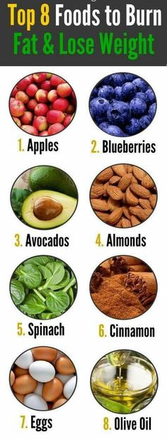 foods to burn fat