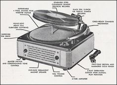 Diagram of a vintage record player