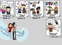 Doctor Who in 5 Panels by ~lamarnza on deviantART