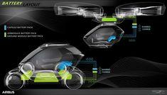 http://www.futura-sciences.com/tech/actualites/voiture-airbus-devoile-popup-concept-drone-navette-65965/?utm_content=buffer87124&utm_medium=social&utm_source=twitter.com&utm_campaign=buffer