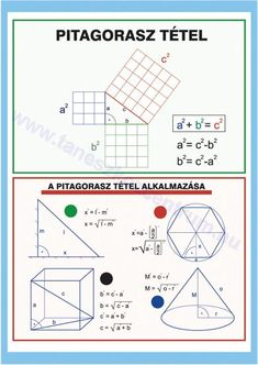Meló-Diák Taneszközcentrum Kft. Math 5, Teaching Math, Math Sites, Maths Solutions, Montessori, Study Help, Math For Kids, School Hacks, Algebra